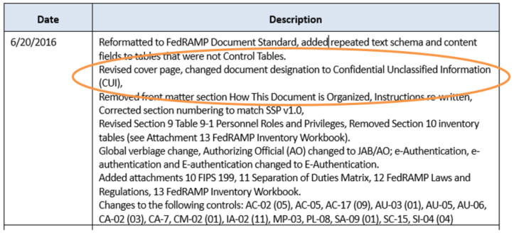 FedRAMP System Security Plan (SSP) classified as Controlled Unclassified Information (CUI)